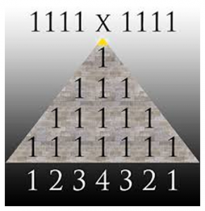 hebrew_pyramid_numerology